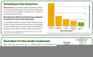 26-Eco-emissions