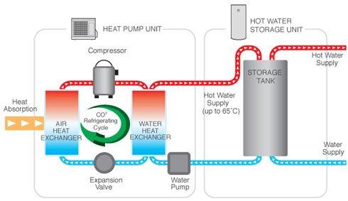 san-den-heat-pump-schematic