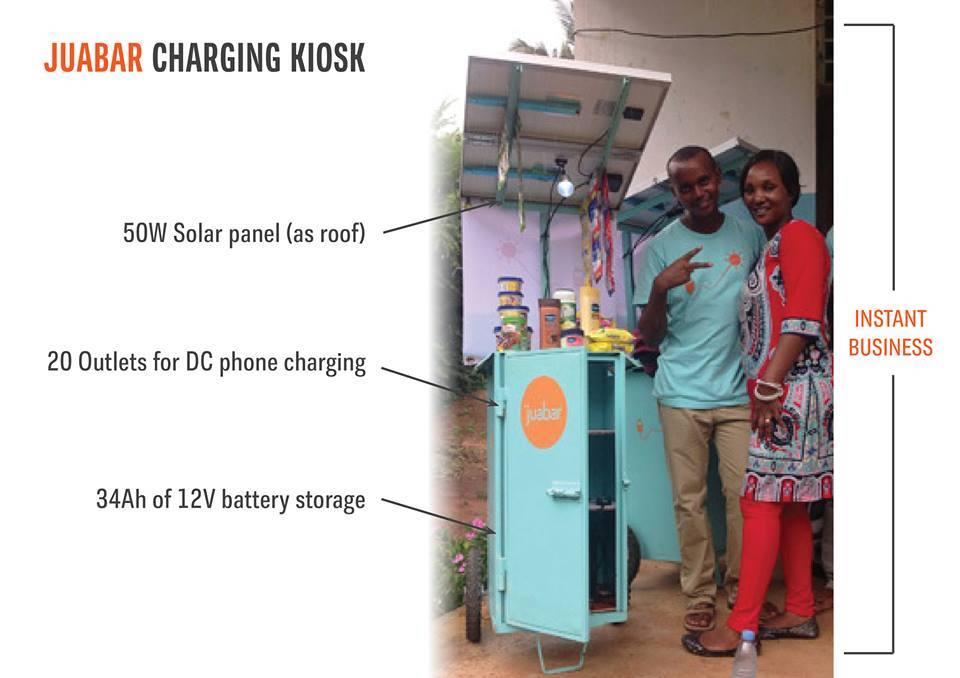 Juabar Charging Kiosk Diagram