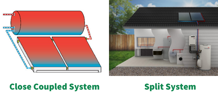 Close Coupled vs Split Solar Hot Water System